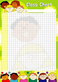 Chart: Children`s Faces