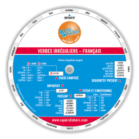 Games: French Verb Wheel
