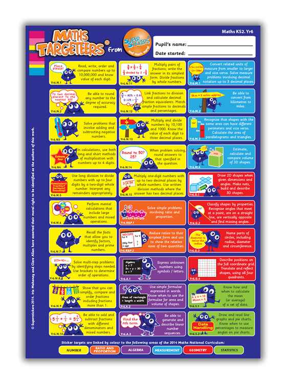 Sticker: Targeteers for Maths Year 6