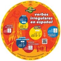 Games: Spanish Verb Wheel
