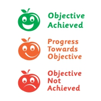 3 In 1 Stamper: Objectives