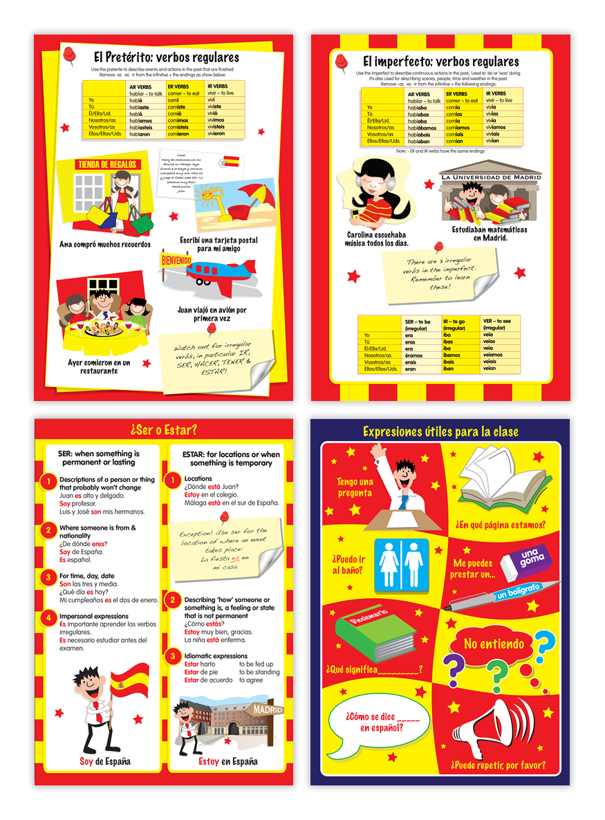 Poster: Spanish Tenses And Phrases